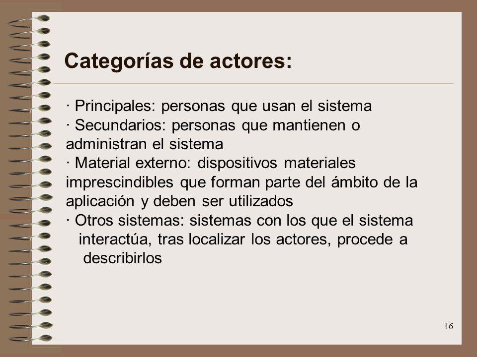 Categorías de actores: