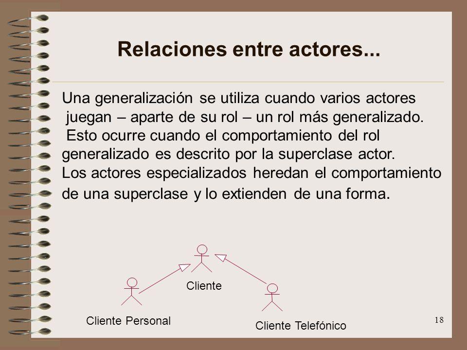 Relaciones entre actores...