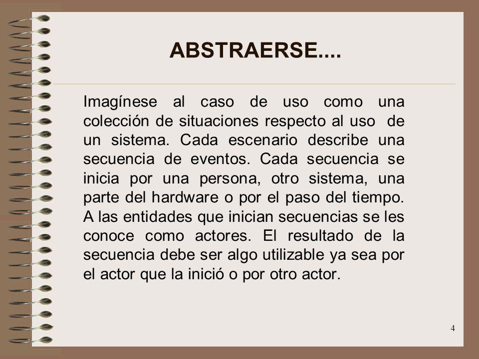 ABSTRAERSE....