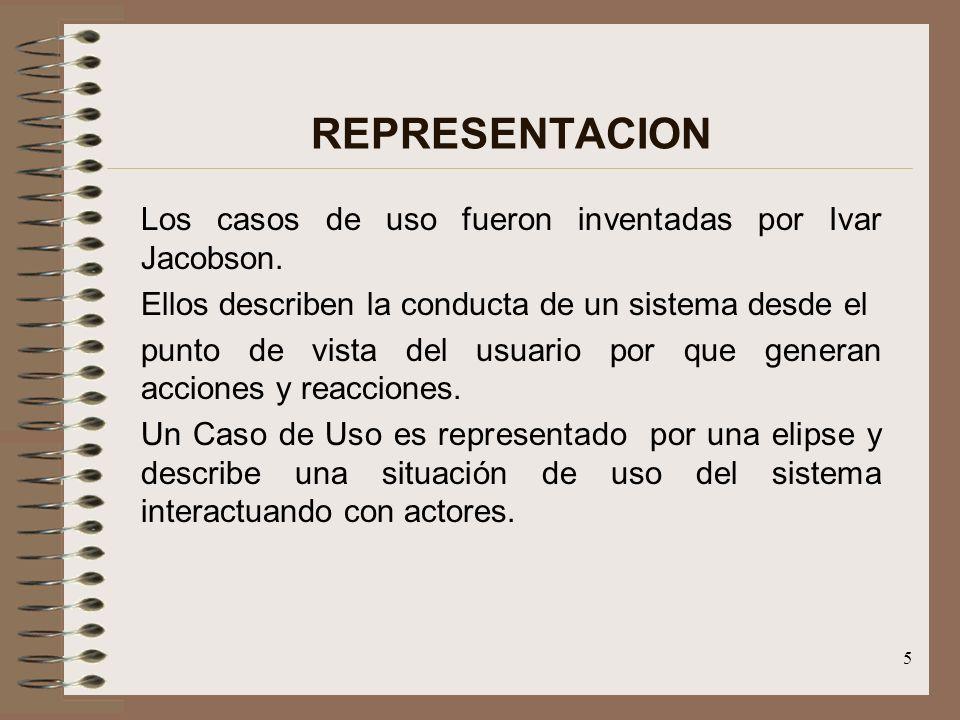 REPRESENTACION Los casos de uso fueron inventadas por Ivar Jacobson.