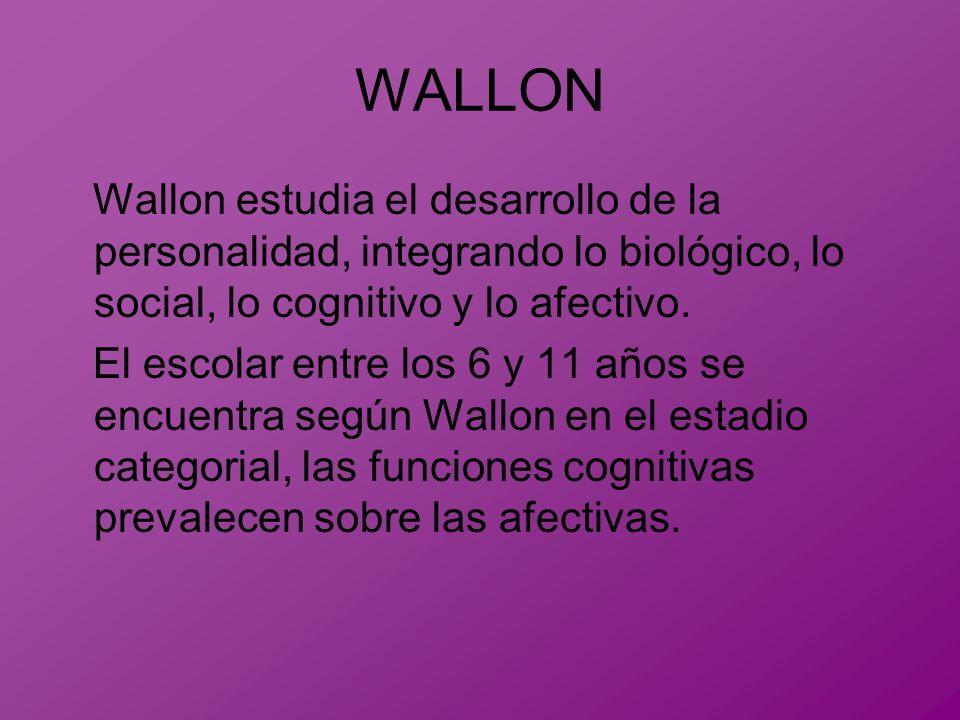 WALLON Wallon estudia el desarrollo de la personalidad, integrando lo biológico, lo social, lo cognitivo y lo afectivo.