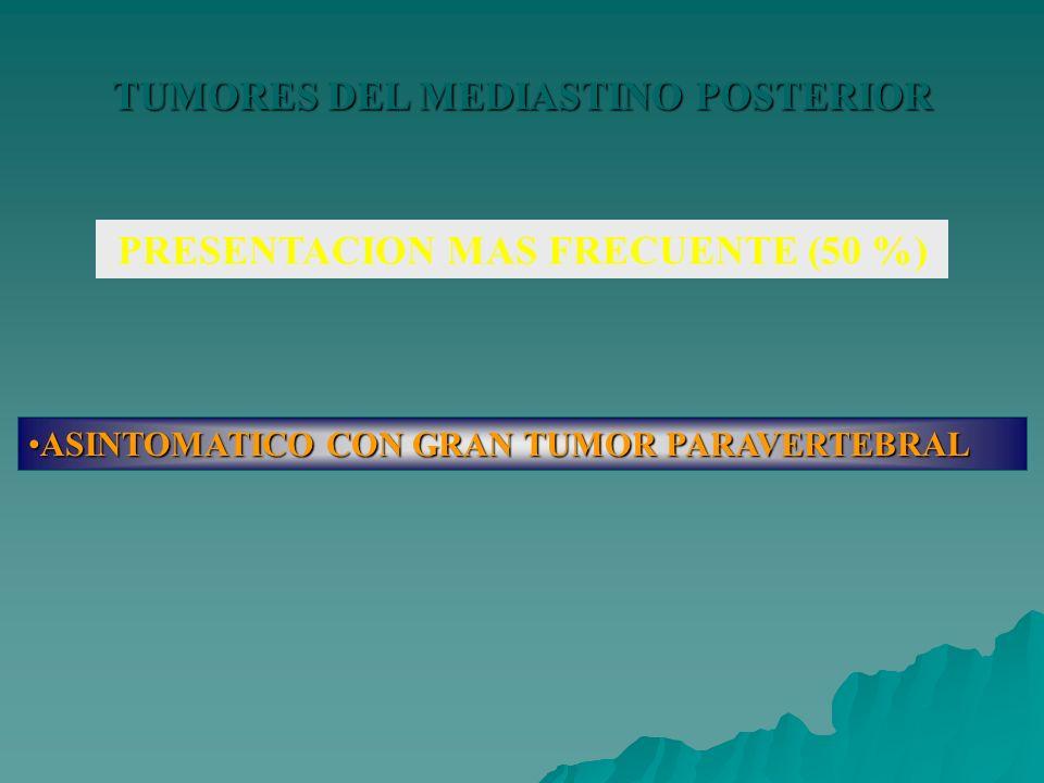 TUMORES DEL MEDIASTINO POSTERIOR PRESENTACION MAS FRECUENTE (50 %)