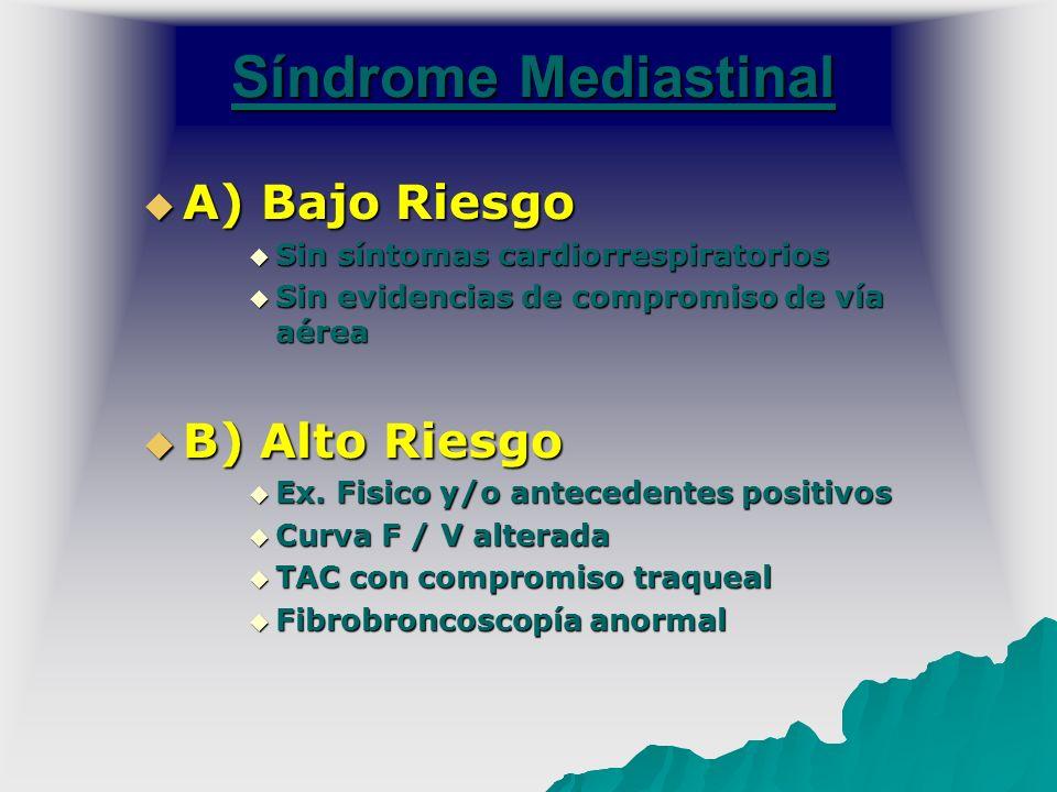 Síndrome Mediastinal A) Bajo Riesgo B) Alto Riesgo