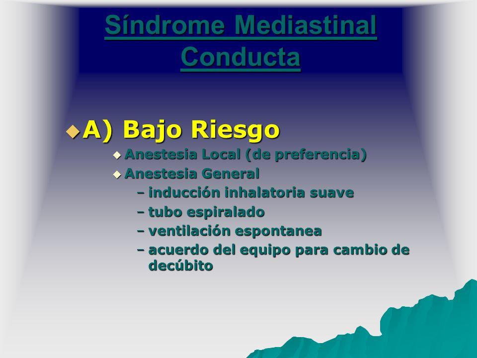 Síndrome Mediastinal Conducta