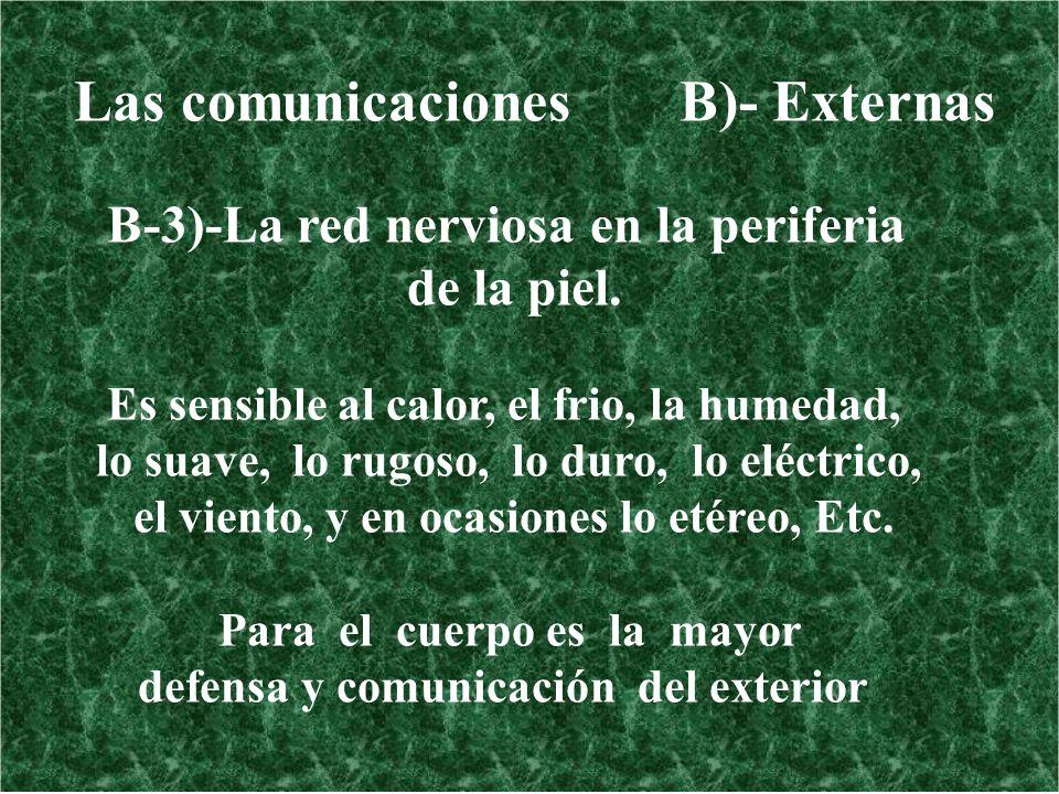 Las comunicaciones B)- Externas