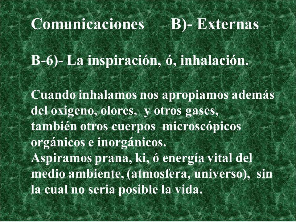Comunicaciones B)- Externas