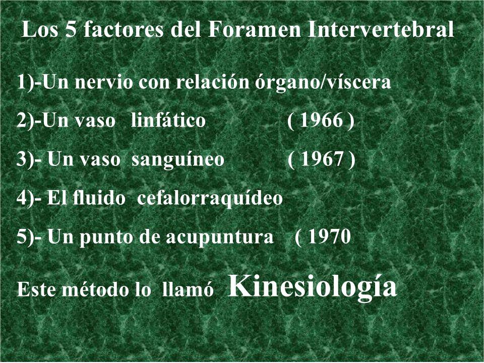 Los 5 factores del Foramen Intervertebral