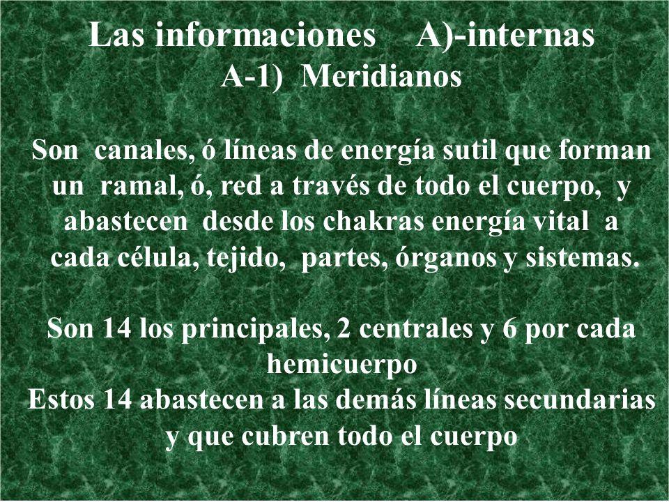 Las informaciones A)-internas