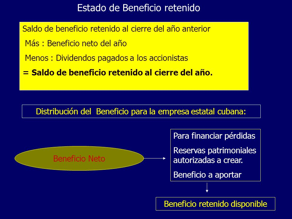 Estado de Beneficio retenido
