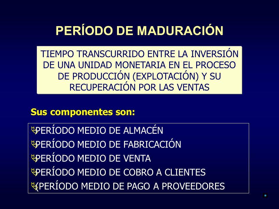 PERÍODO DE MADURACIÓN