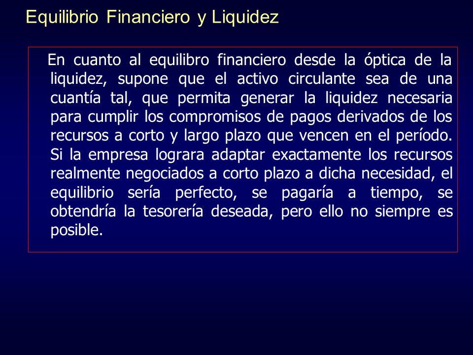 Equilibrio Financiero y Liquidez