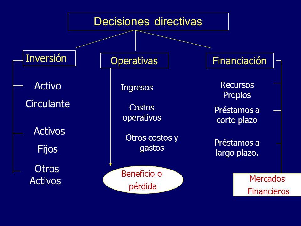 Decisiones directivas