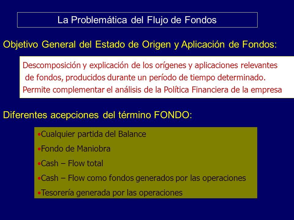 La Problemática del Flujo de Fondos