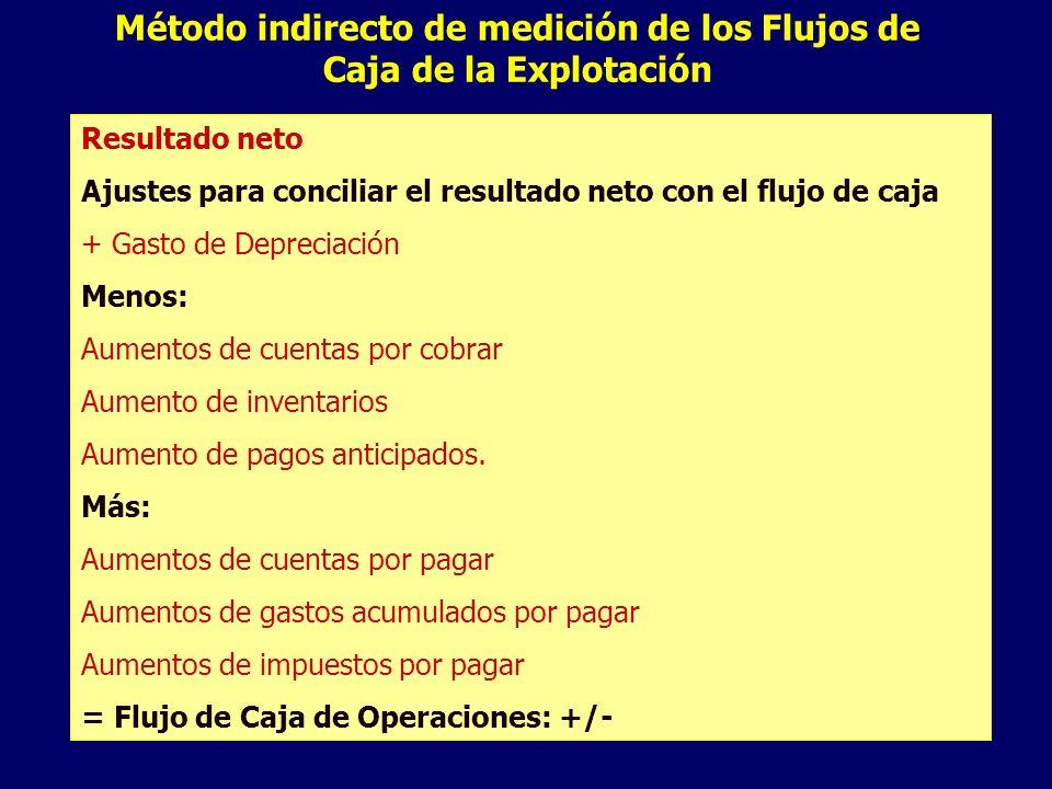 Método indirecto de medición de los Flujos de Caja de la Explotación