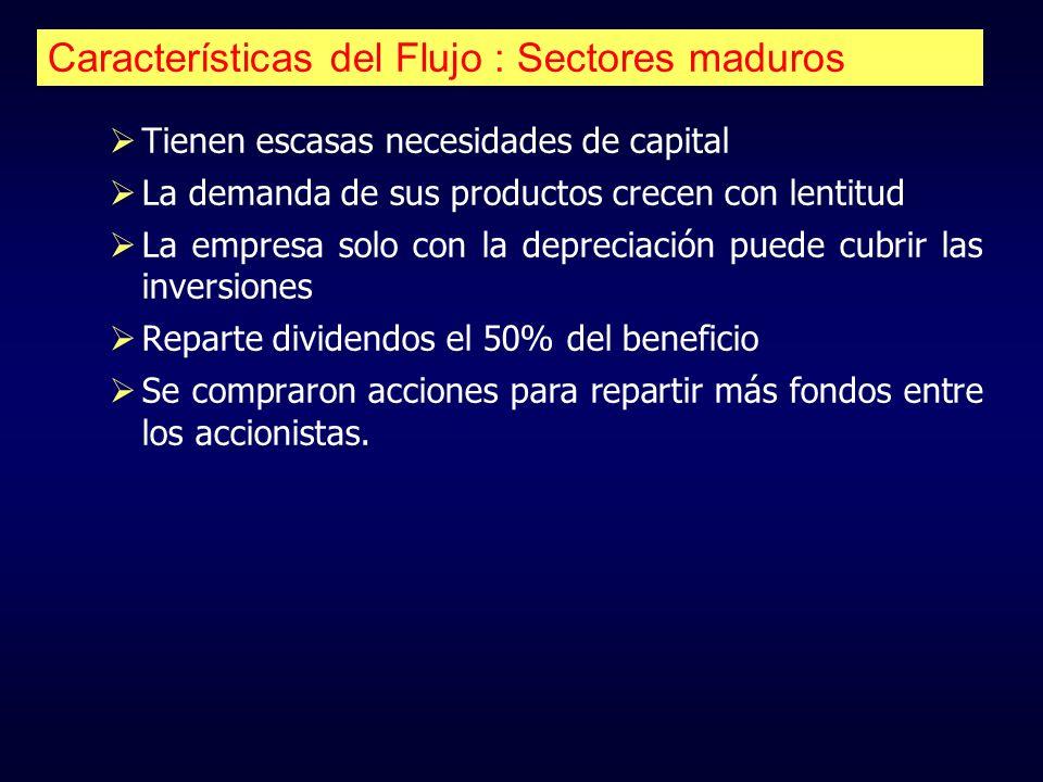 Características del Flujo : Sectores maduros