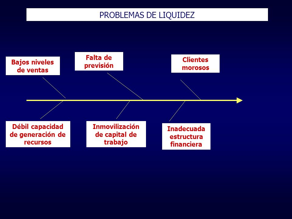 PROBLEMAS DE LIQUIDEZ Falta de previsión Clientes morosos
