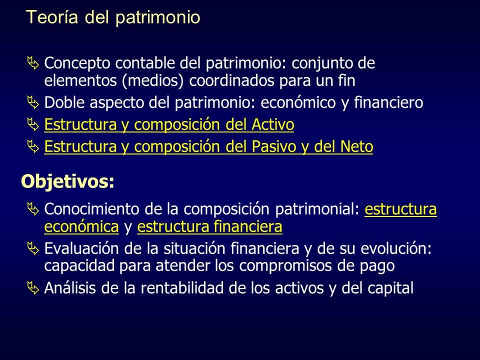 Teoría del patrimonio Objetivos: