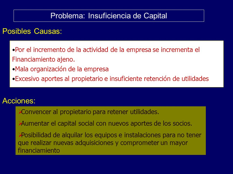 Problema: Insuficiencia de Capital