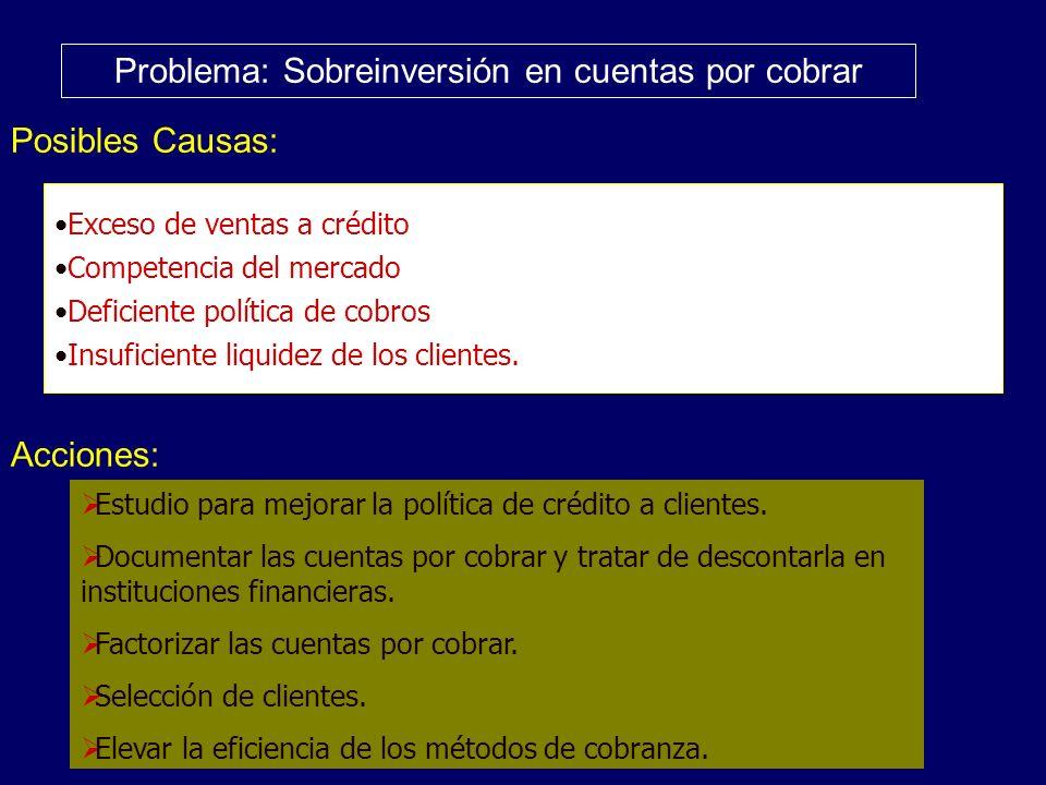 Problema: Sobreinversión en cuentas por cobrar
