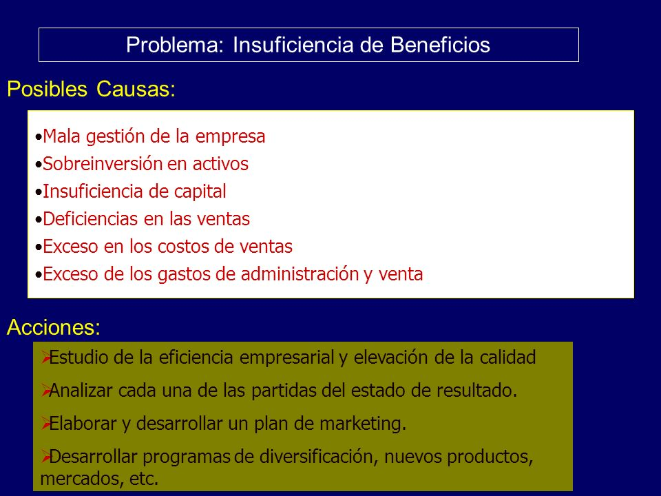 Problema: Insuficiencia de Beneficios
