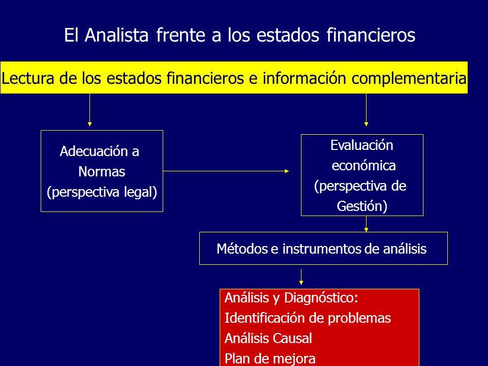 El Analista frente a los estados financieros