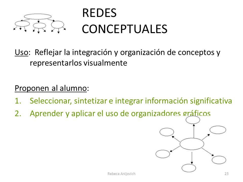 REDES CONCEPTUALES Uso: Reflejar la integración y organización de conceptos y representarlos visualmente.