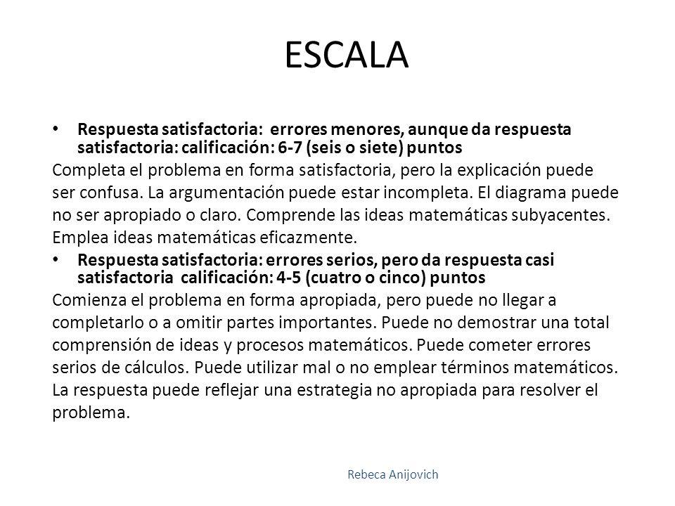 ESCALA 35. Respuesta satisfactoria: errores menores, aunque da respuesta satisfactoria: calificación: 6-7 (seis o siete) puntos.