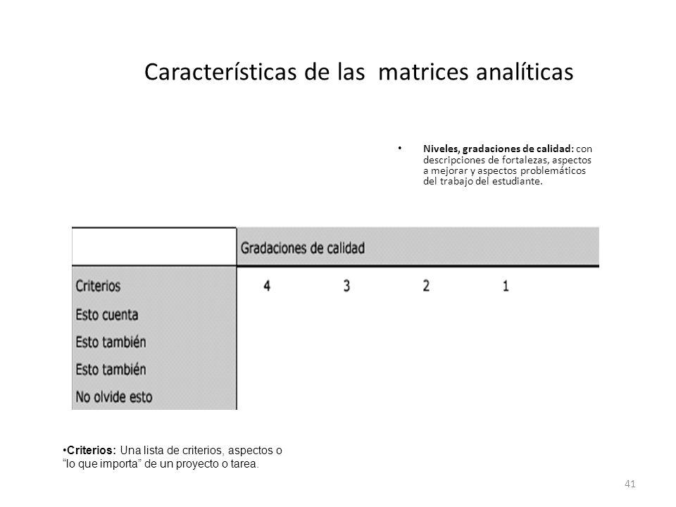 Características de las matrices analíticas