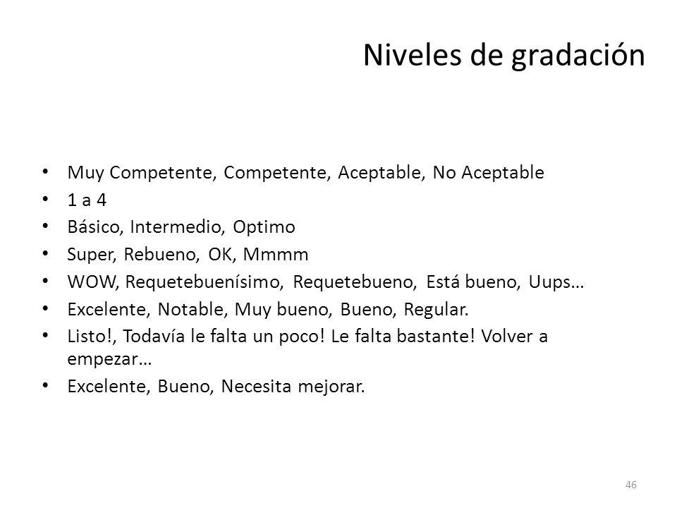 Niveles de gradación Muy Competente, Competente, Aceptable, No Aceptable. 1 a 4. Básico, Intermedio, Optimo.