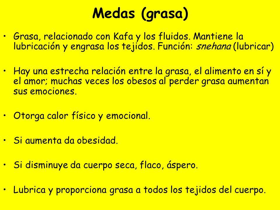 Medas (grasa)Grasa, relacionado con Kafa y los fluidos. Mantiene la lubricación y engrasa los tejidos. Función: snehana (lubricar)