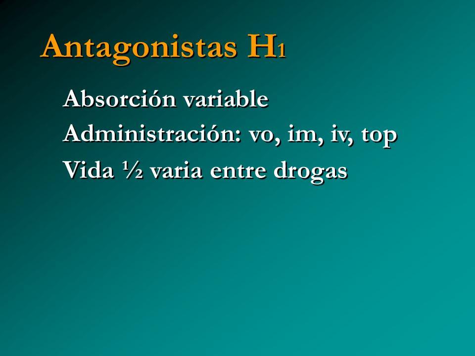 Antagonistas H1 Absorción variable Administración: vo, im, iv, top