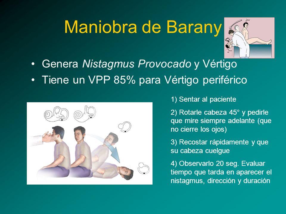 Maniobra de Barany Genera Nistagmus Provocado y Vértigo