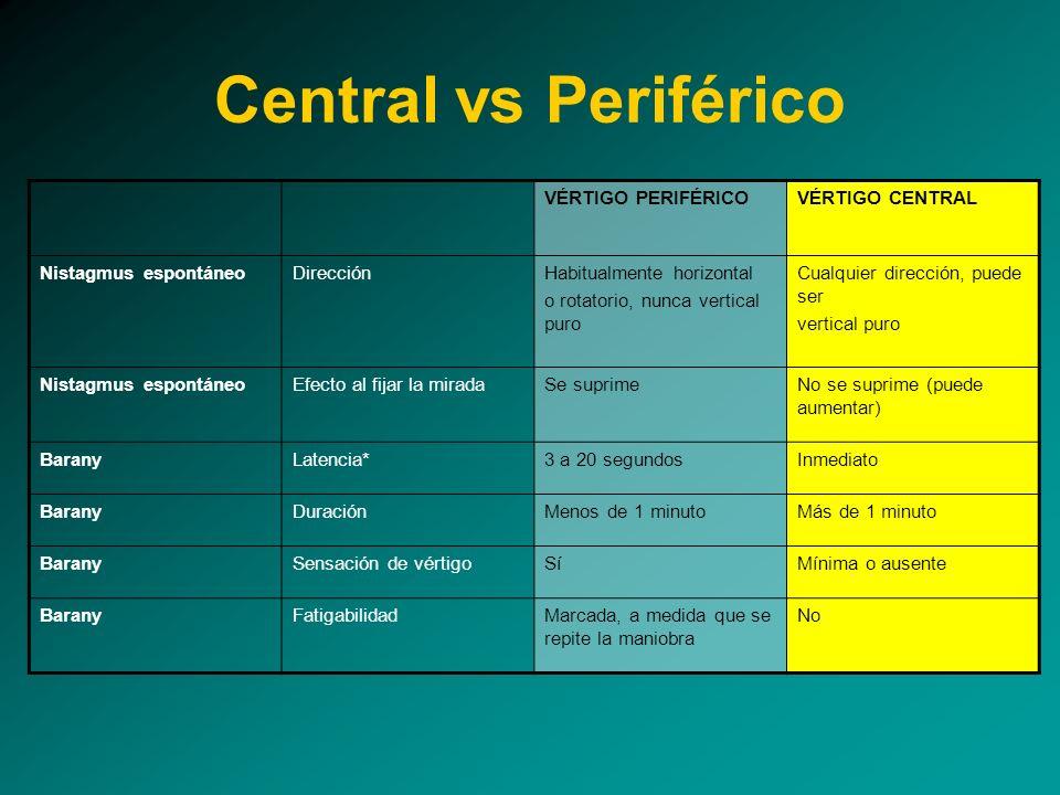 Central vs Periférico VÉRTIGO PERIFÉRICO VÉRTIGO CENTRAL