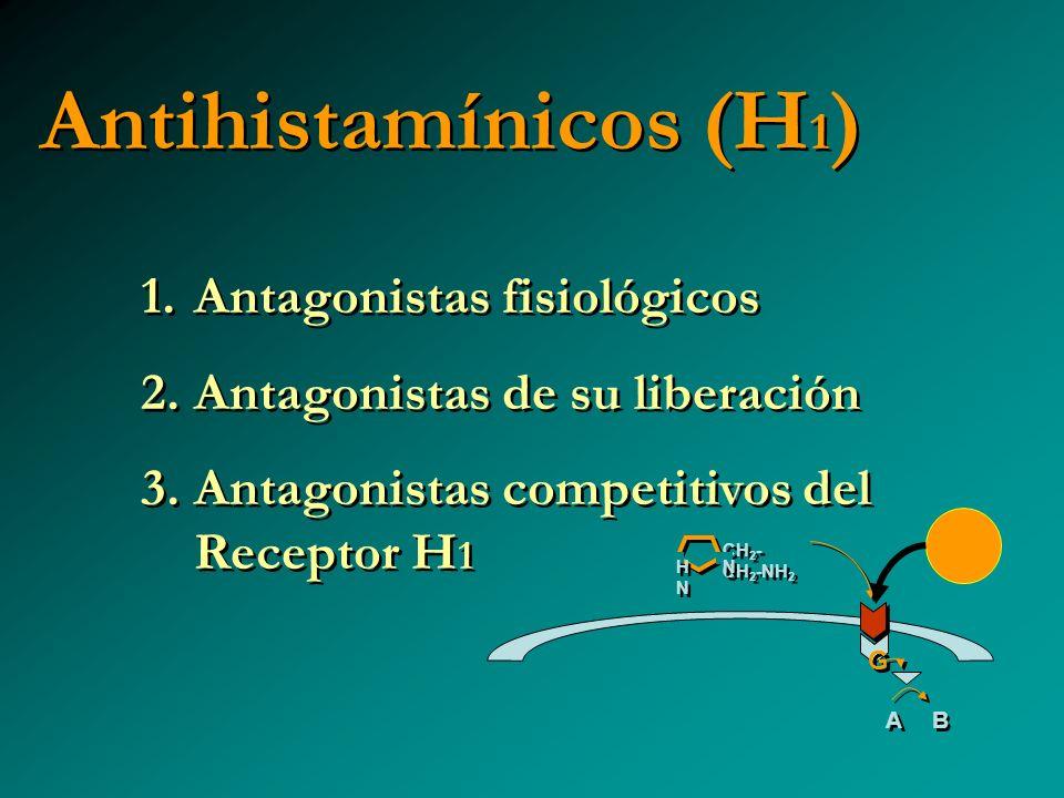 Antihistamínicos (H1) Antagonistas fisiológicos