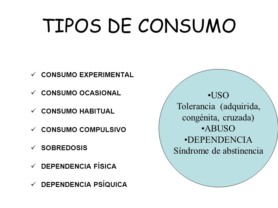 TIPOS DE CONSUMO USO Tolerancia (adquirida, congénita, cruzada) ABUSO