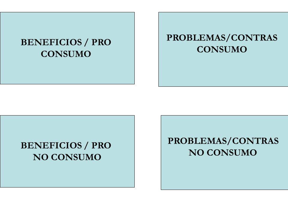 BENEFICIOS / PRO CONSUMO. PROBLEMAS/CONTRAS. CONSUMO. BENEFICIOS / PRO. NO CONSUMO. PROBLEMAS/CONTRAS.