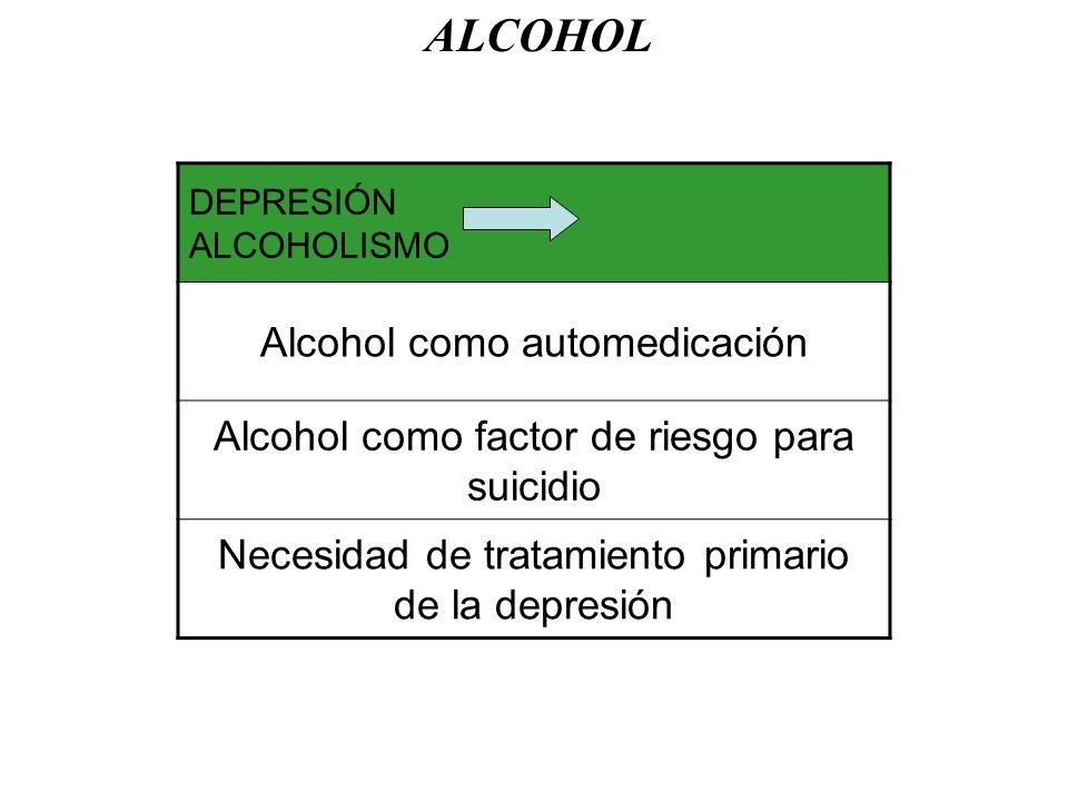ALCOHOL Alcohol como automedicación