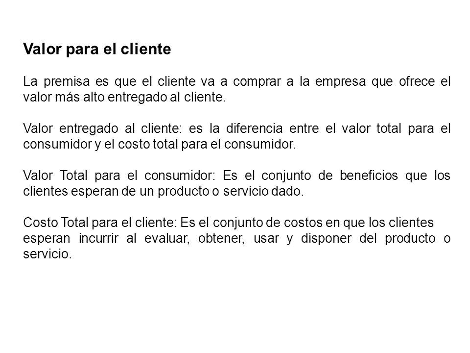 Valor para el cliente La premisa es que el cliente va a comprar a la empresa que ofrece el valor más alto entregado al cliente.