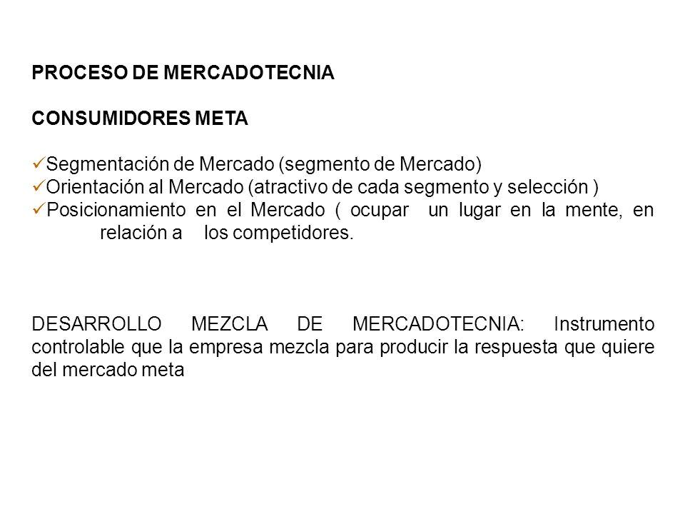 PROCESO DE MERCADOTECNIA