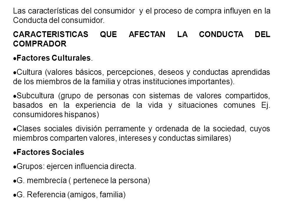 Las características del consumidor y el proceso de compra influyen en la Conducta del consumidor.