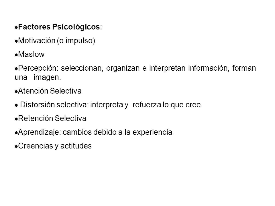 Factores Psicológicos: