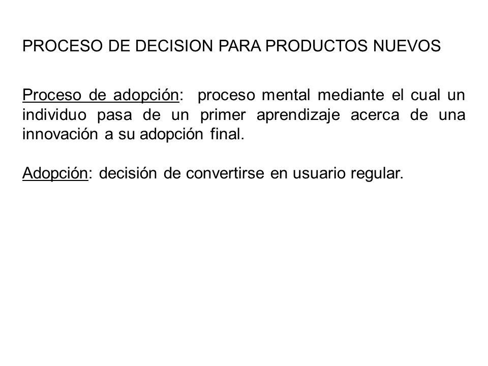 PROCESO DE DECISION PARA PRODUCTOS NUEVOS