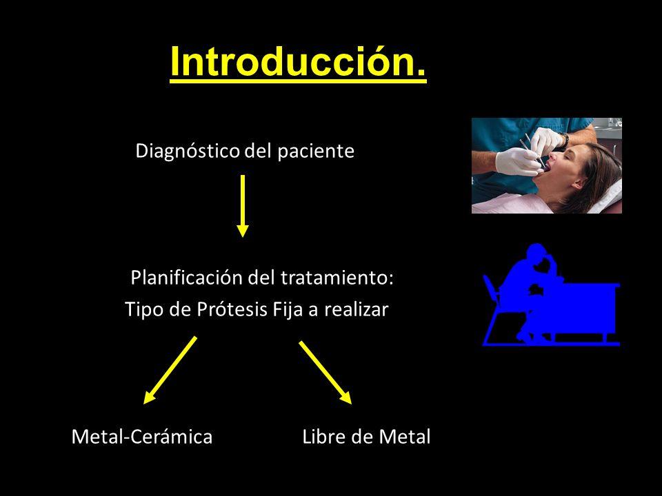 Introducción. Diagnóstico del paciente Planificación del tratamiento: