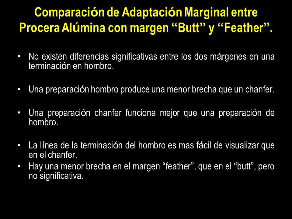 Comparación de Adaptación Marginal entre Procera Alúmina con margen Butt y Feather .