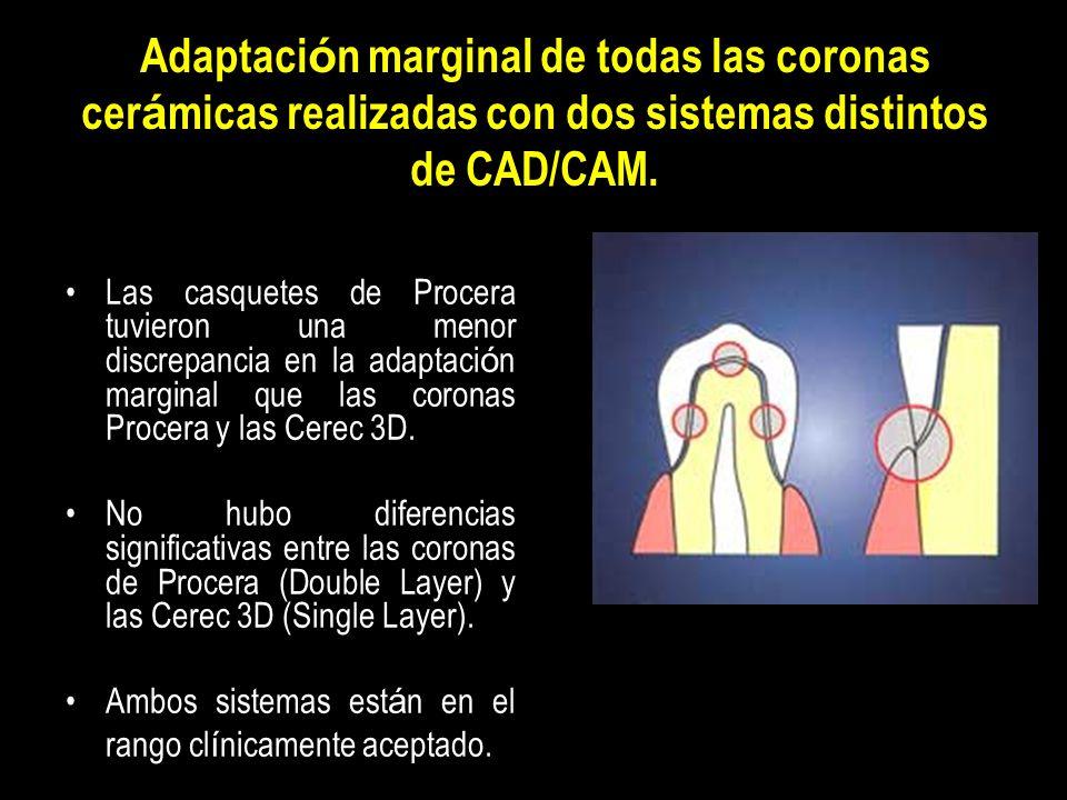Adaptación marginal de todas las coronas cerámicas realizadas con dos sistemas distintos de CAD/CAM.
