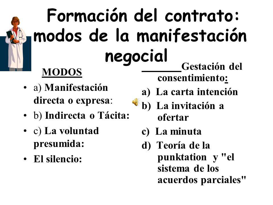 Formación del contrato: modos de la manifestación negocial