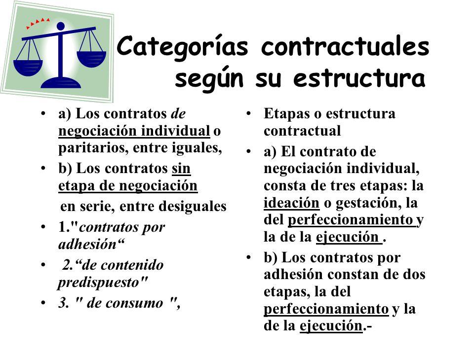 Categorías contractuales según su estructura