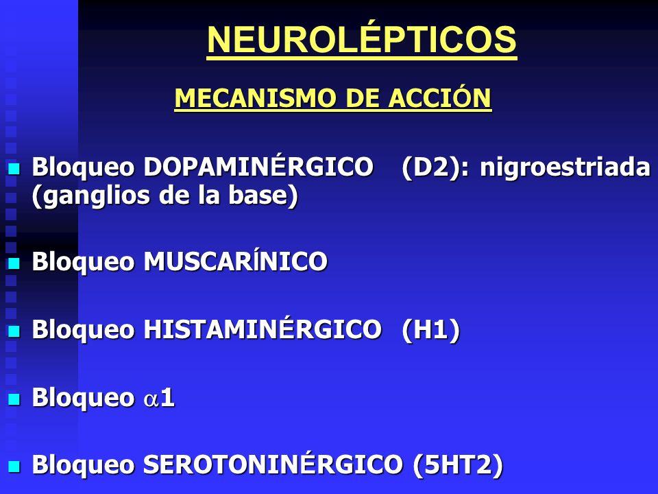 NEUROLÉPTICOS MECANISMO DE ACCIÓN
