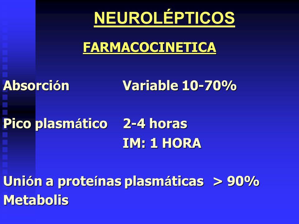 NEUROLÉPTICOS FARMACOCINETICA Absorción Variable 10-70%
