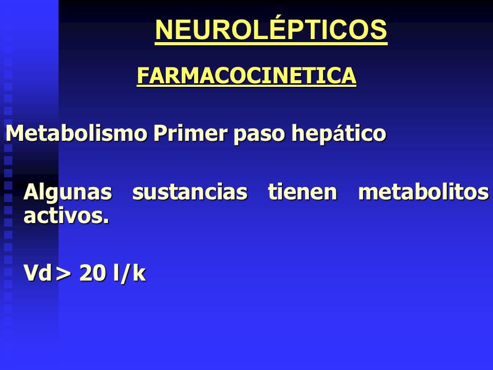 NEUROLÉPTICOS FARMACOCINETICA Metabolismo Primer paso hepático